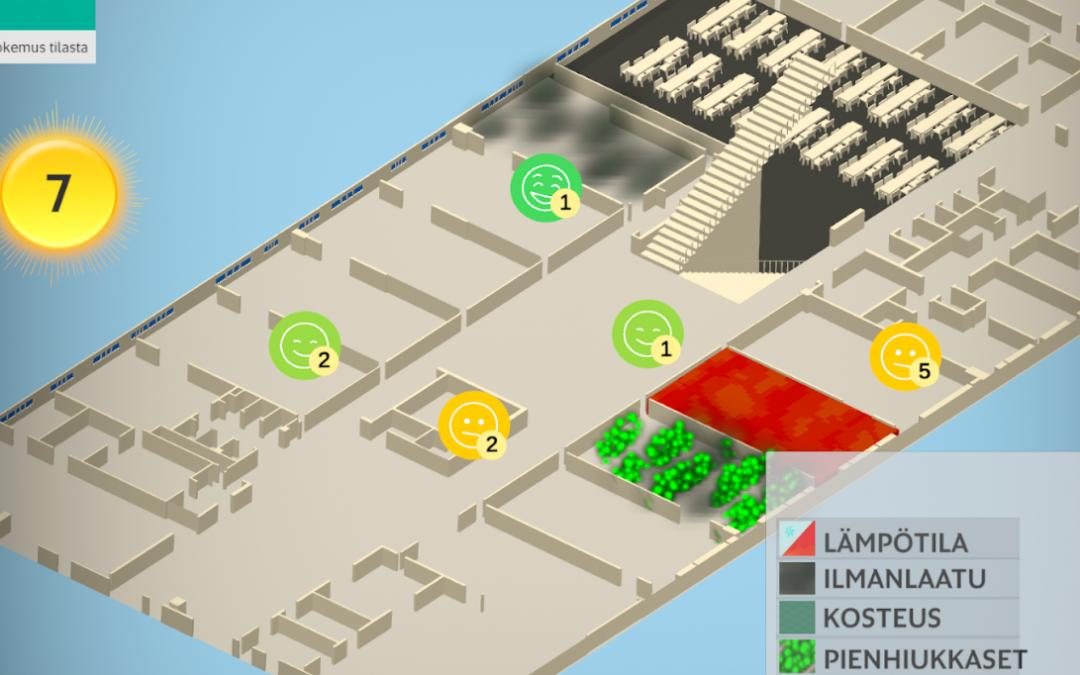 Digitaalinen kaksonen – IoT-sensoridatan yhdistäminen sisäympäristön käyttäjäkokemustietoon